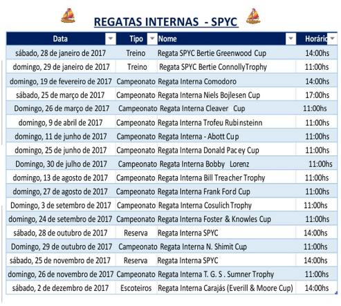 CALENDÁRIO DE REGARAS INTERNAS DO SPYC