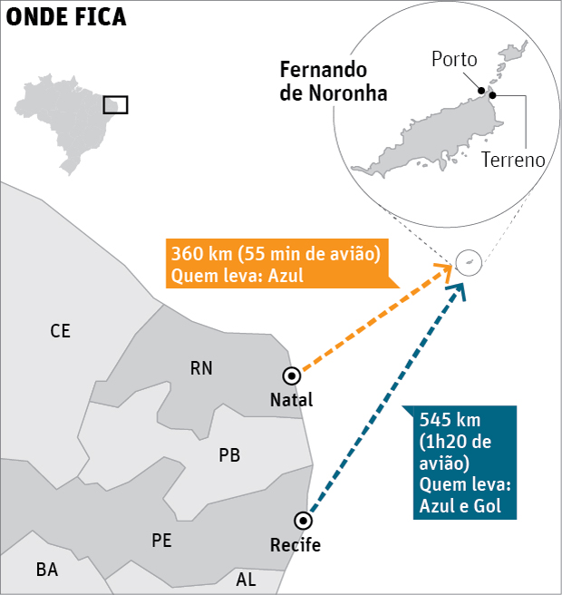 Centro de pesquisas será inaugurado em Fernando de Noronha em 2018
