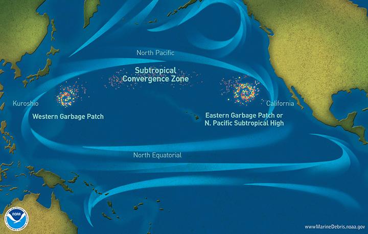 Ilhas de lixo no Pacifico
